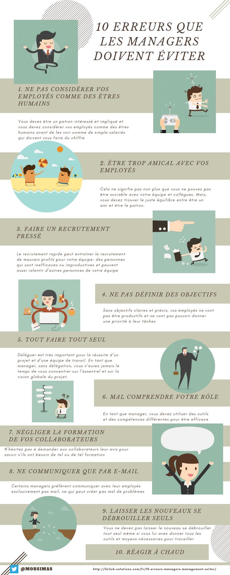 Infographie : 10 erreurs que les managers doivent éviter
