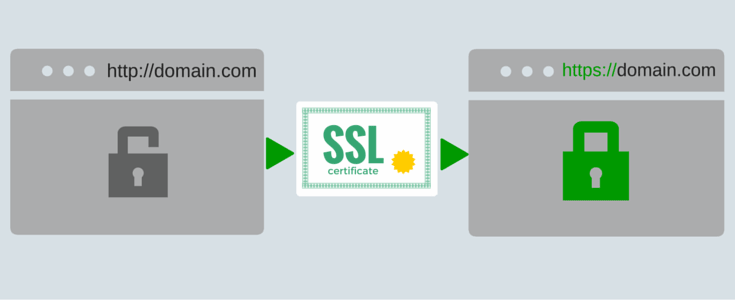 Passage au Https avec un certificat SSL