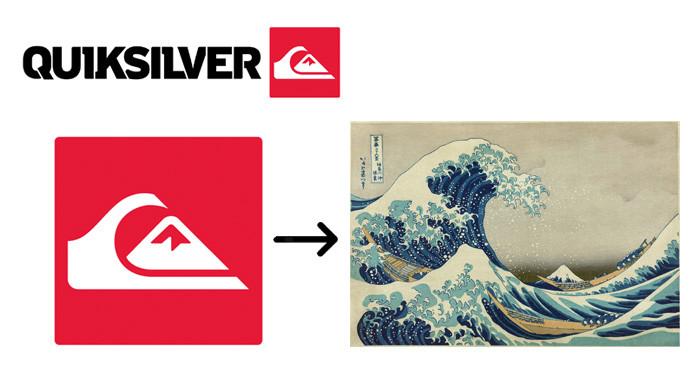 Le vrai sens du logo Quicksilver