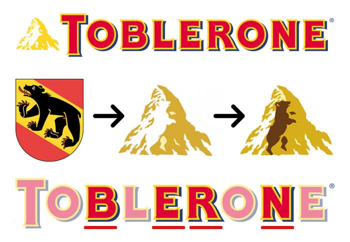 Le vrai sens du log Toblerone