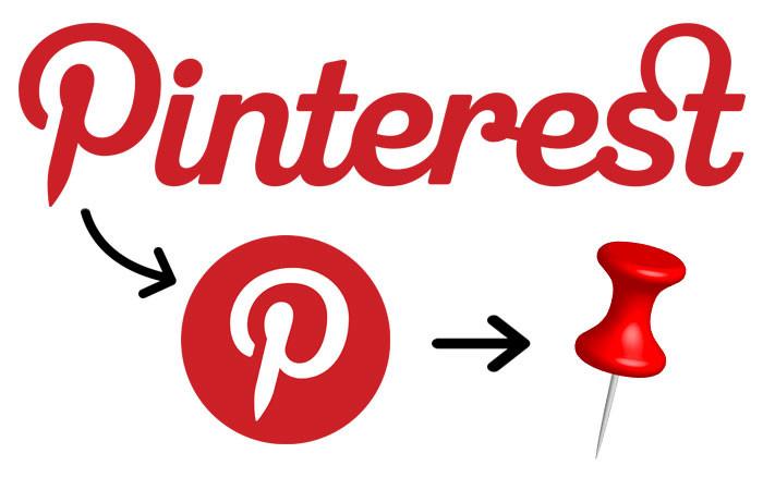 Le vrai sens du logo Pinterest