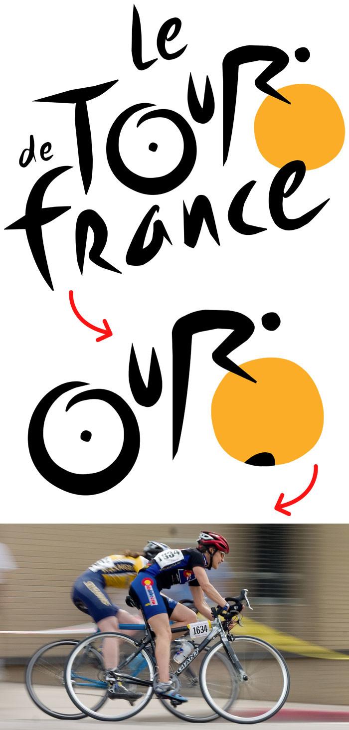 Le vrai sens du logo Le tour de France