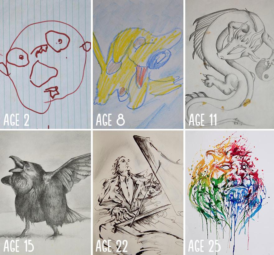 Des dessins au fil des ans illustrant l'importance de l'entraînement
