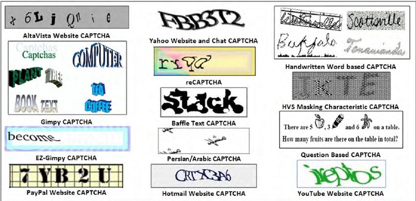 Exemples de CAPTCHE pour protéger mon site contre le SPAM